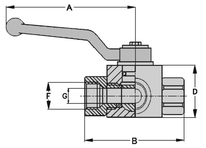 deviatore-a-sfera-a-tre-vie-per-alte-pressioni-di-acciaio-al-carbonio-combinazione-a-l-dis