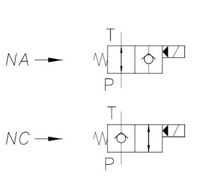 elettrovalvola-a-cartuccia-a-2-vie-pilotata-serie-ve-80-dis3