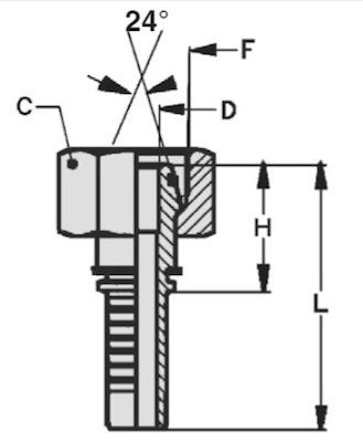femmina-diritta-metrica-ogiva-24-serie-pesante-dkos-standard-disdef