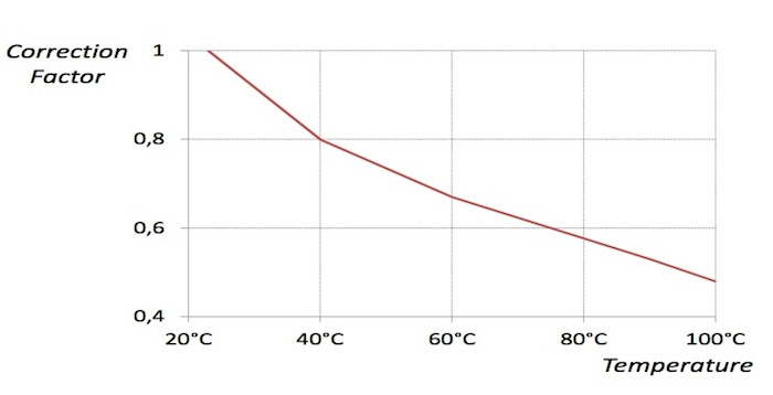 tubi-termoplastici-htr-per-applicazioni-pneumatiche-tab