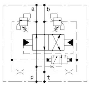 valvola-direzione-automatica-cetop-3-per-piastra-cetop-3-tec