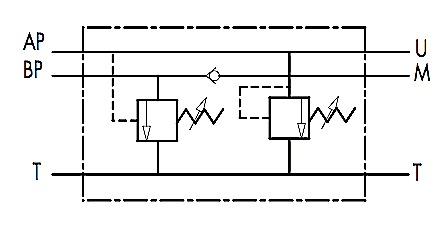 valvole-di-esclusione-alta-bassa-pressione-flangiabili-per-piastre-cetop-2