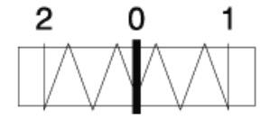 valvola-direzione-manuale-cetop-3-per-piastra-cetop-3-5