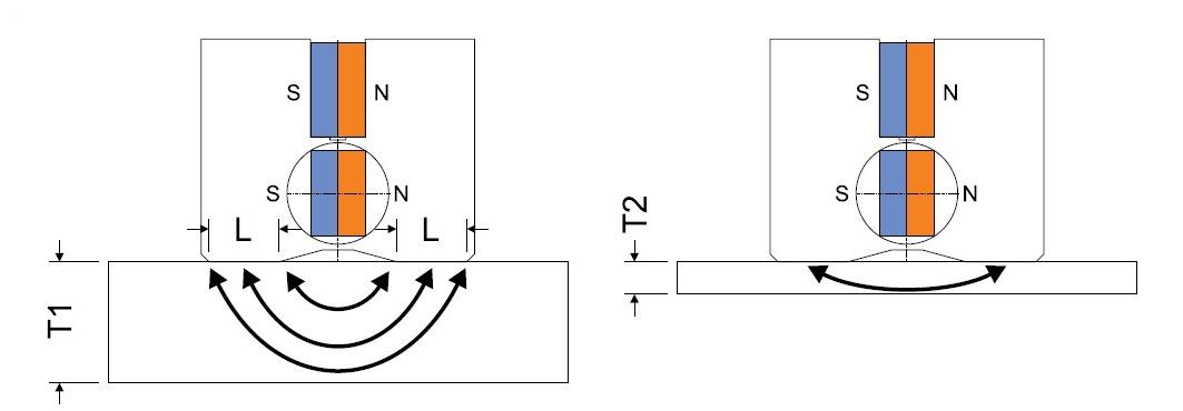 sollevatori-magnetici-fx-fxe-caratteristiche-generali-10