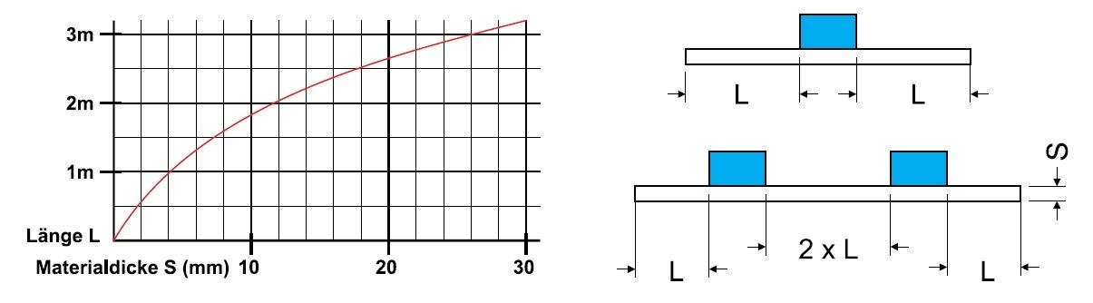 sollevatori-magnetici-fx-fxe-caratteristiche-generali-11