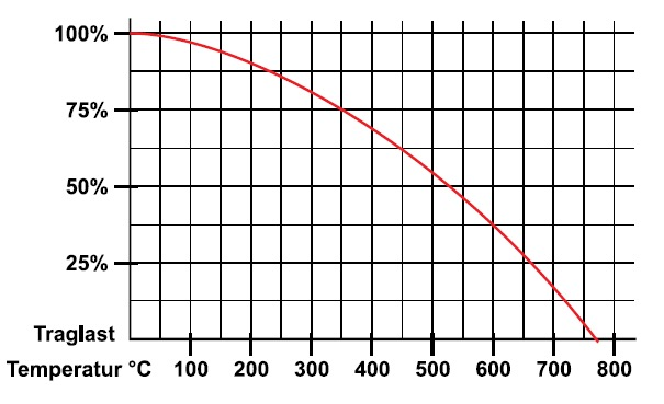 sollevatori-magnetici-fx-fxe-caratteristiche-generali-13