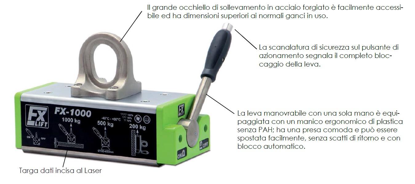 sollevatori-magnetici-fx-fxe-caratteristiche-generali-7