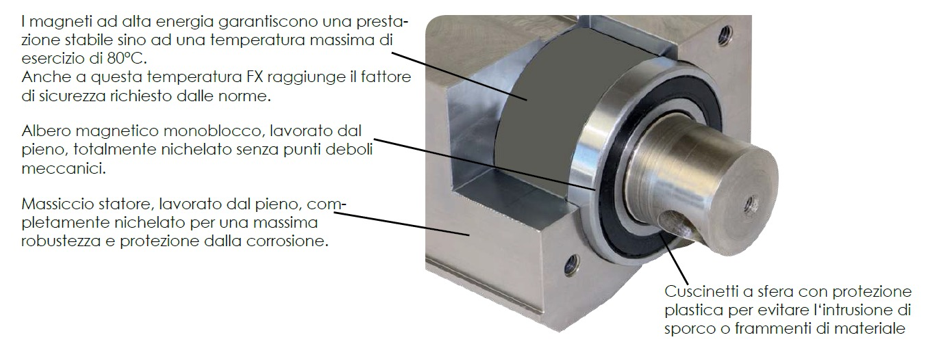 sollevatori-magnetici-fx-fxe-caratteristiche-generali-8