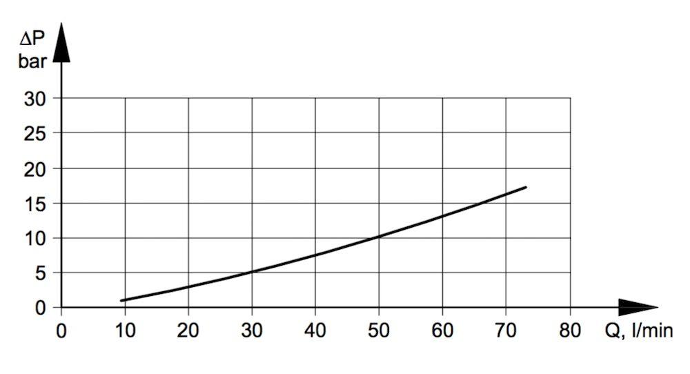 motori-orbitali-or-sheet-2